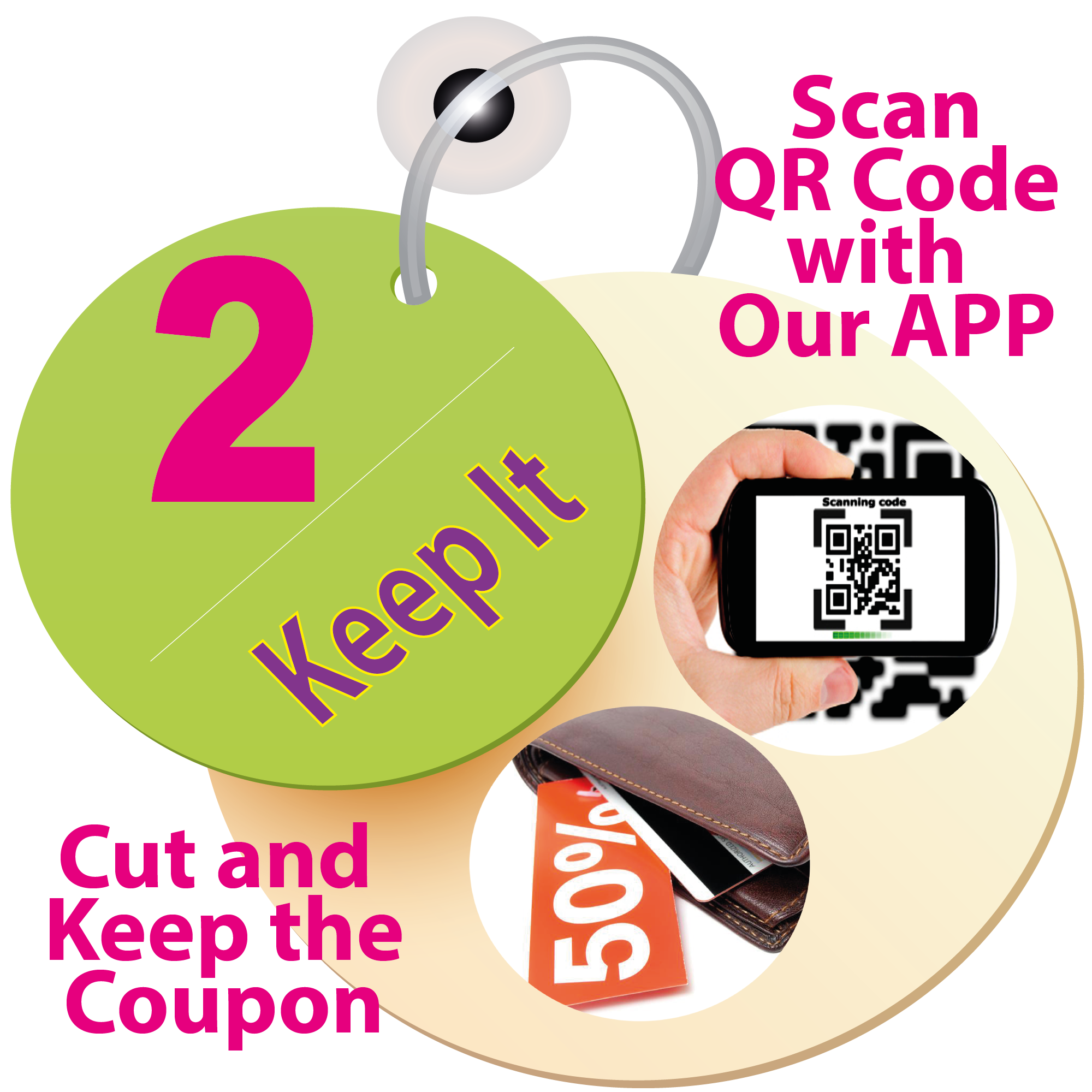 3 steps to get Local Coupons Free